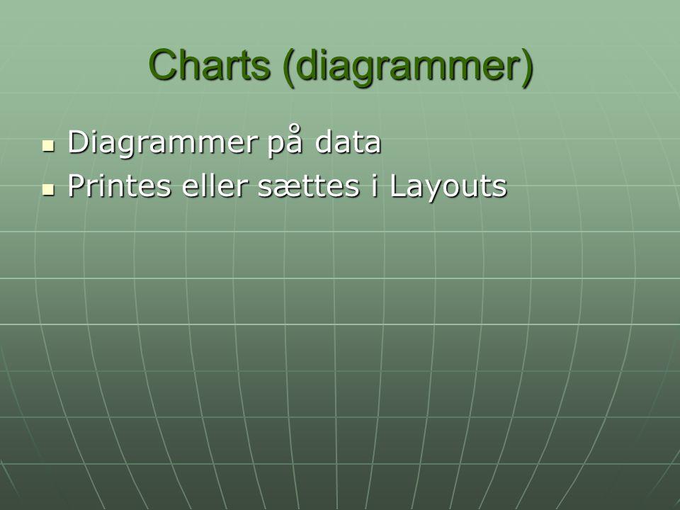 Charts (diagrammer) Diagrammer på data Printes eller sættes i Layouts