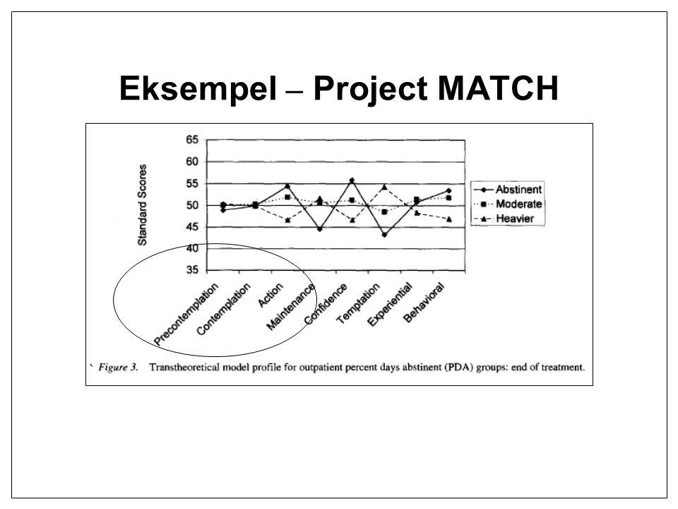 Eksempel – Project MATCH