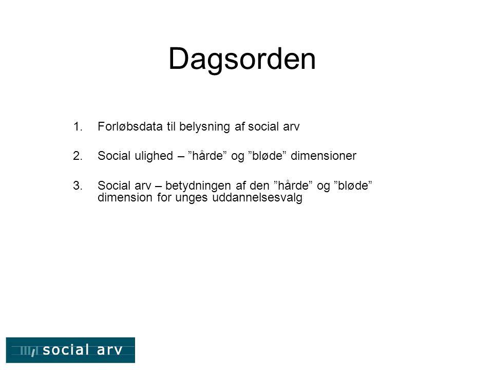 Dagsorden Forløbsdata til belysning af social arv