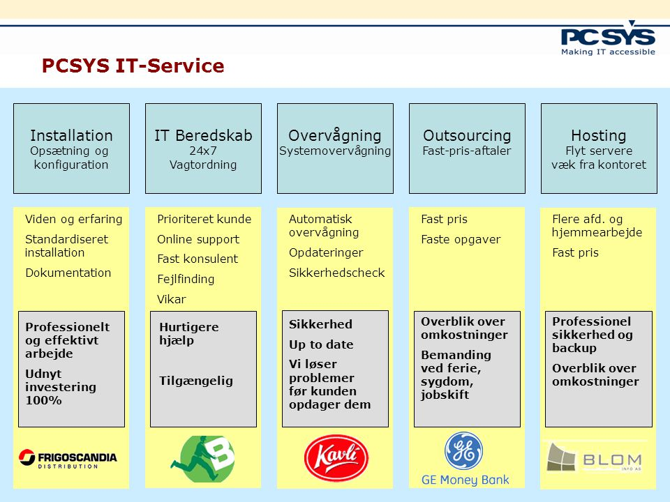 PCSYS IT-Service Installation IT Beredskab Overvågning Outsourcing