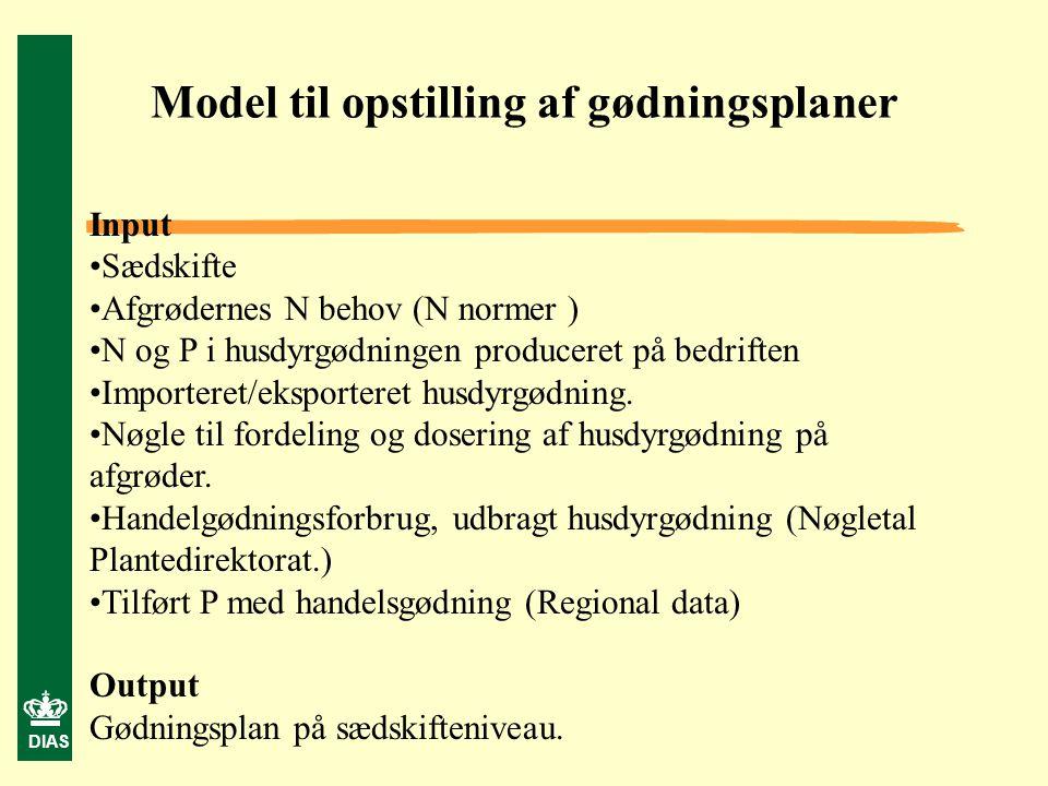Model til opstilling af gødningsplaner