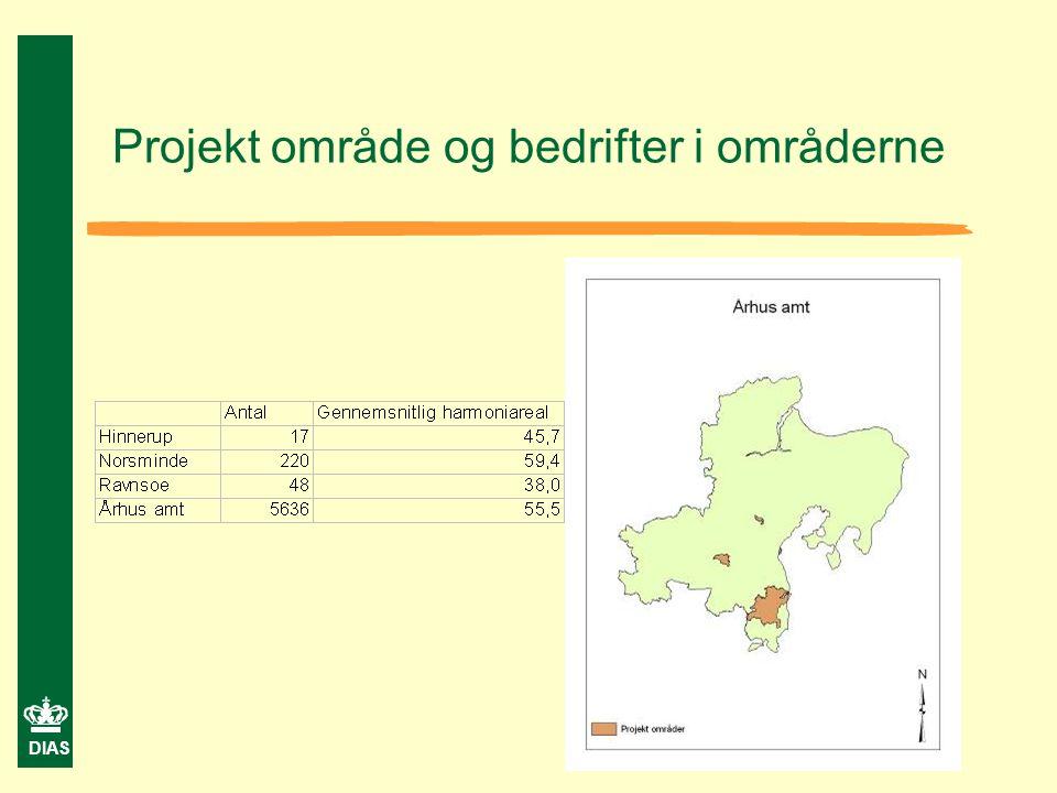 Projekt område og bedrifter i områderne