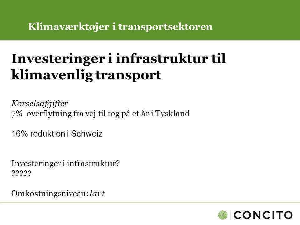 Investeringer i infrastruktur til klimavenlig transport