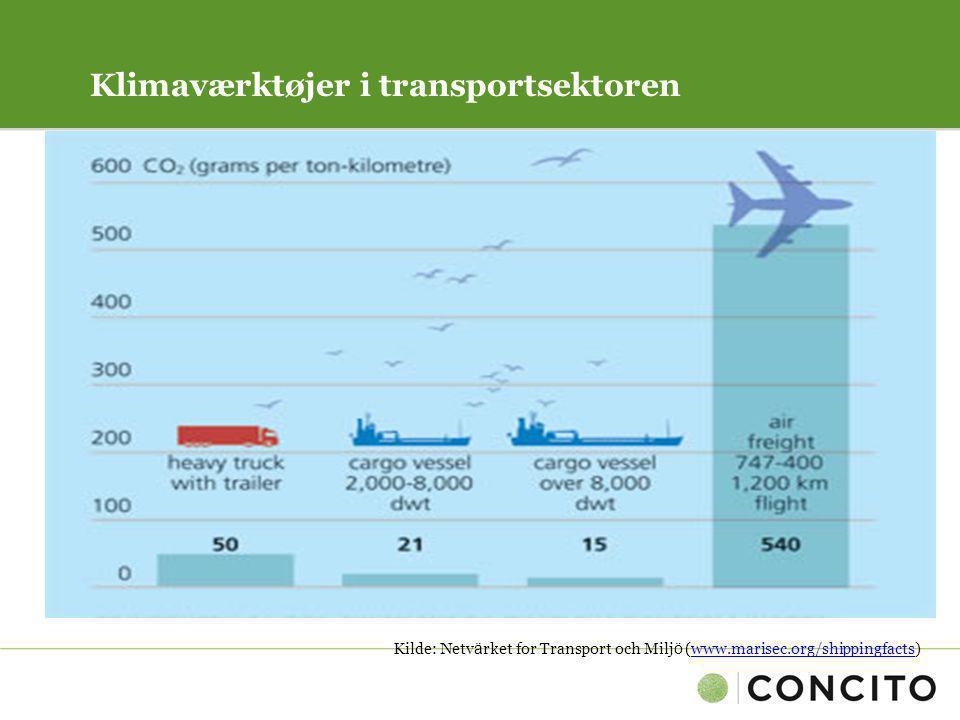 Klimaværktøjer i transportsektoren