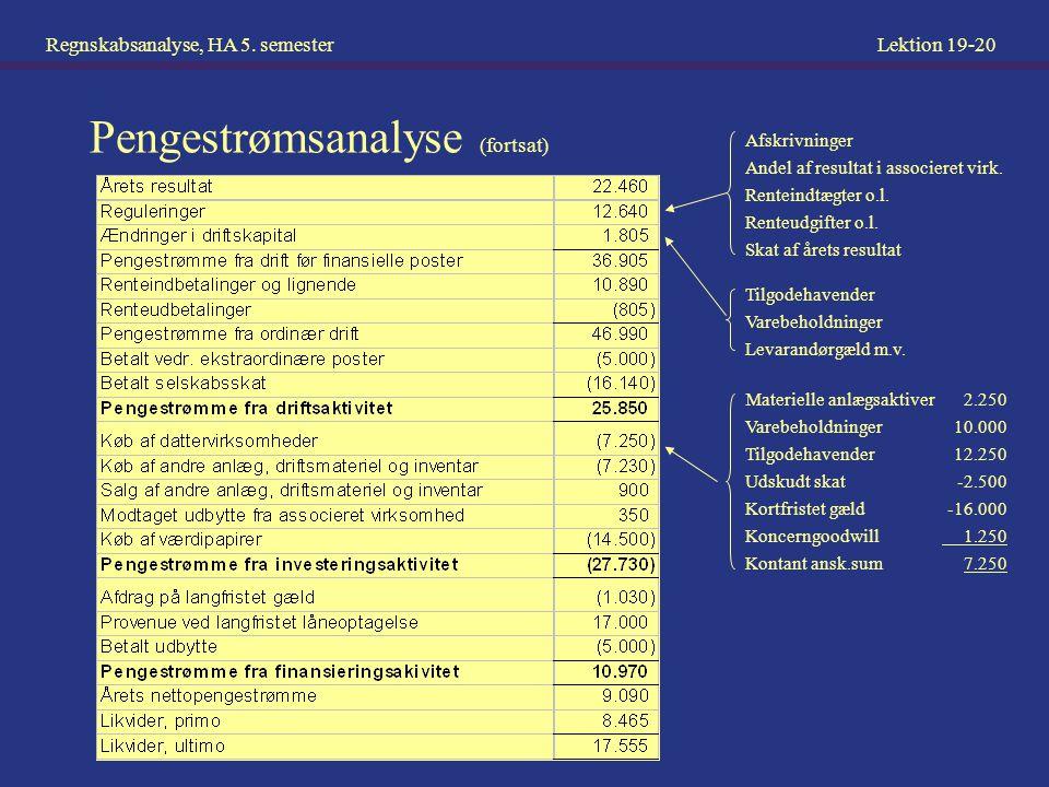 Pengestrømsanalyse (fortsat)