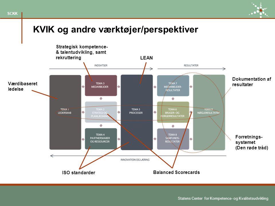 KVIK og andre værktøjer/perspektiver