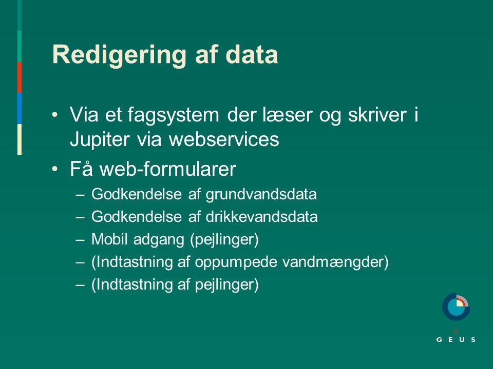 Redigering af data Via et fagsystem der læser og skriver i Jupiter via webservices. Få web-formularer.