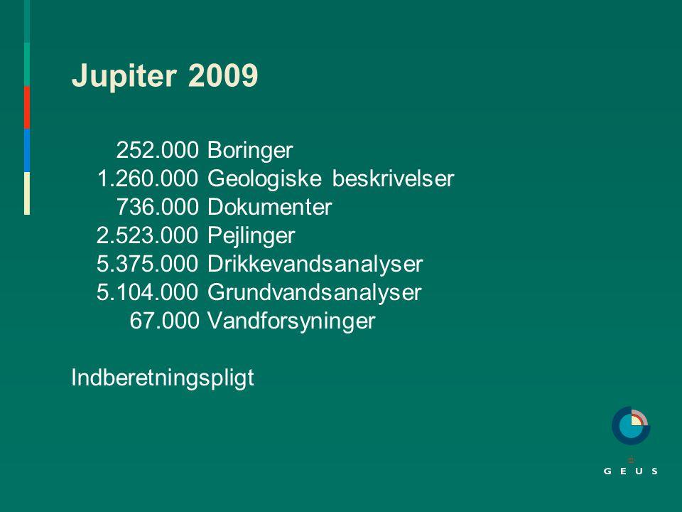 Jupiter 2009 252.000 Boringer 1.260.000 Geologiske beskrivelser