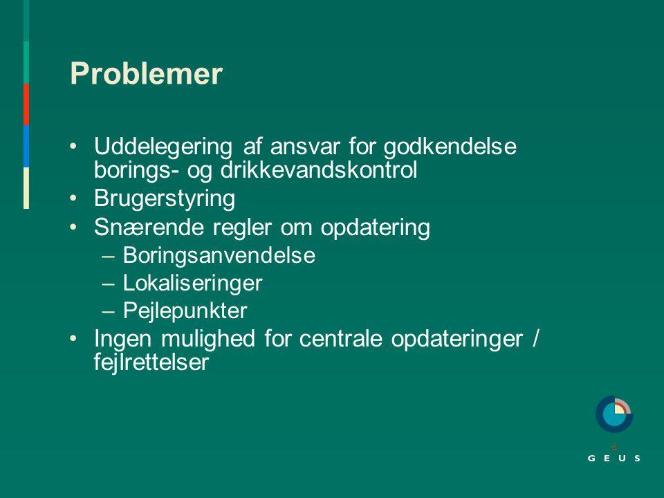 Problemer Uddelegering af ansvar for godkendelse borings- og drikkevandskontrol. Brugerstyring. Snærende regler om opdatering.