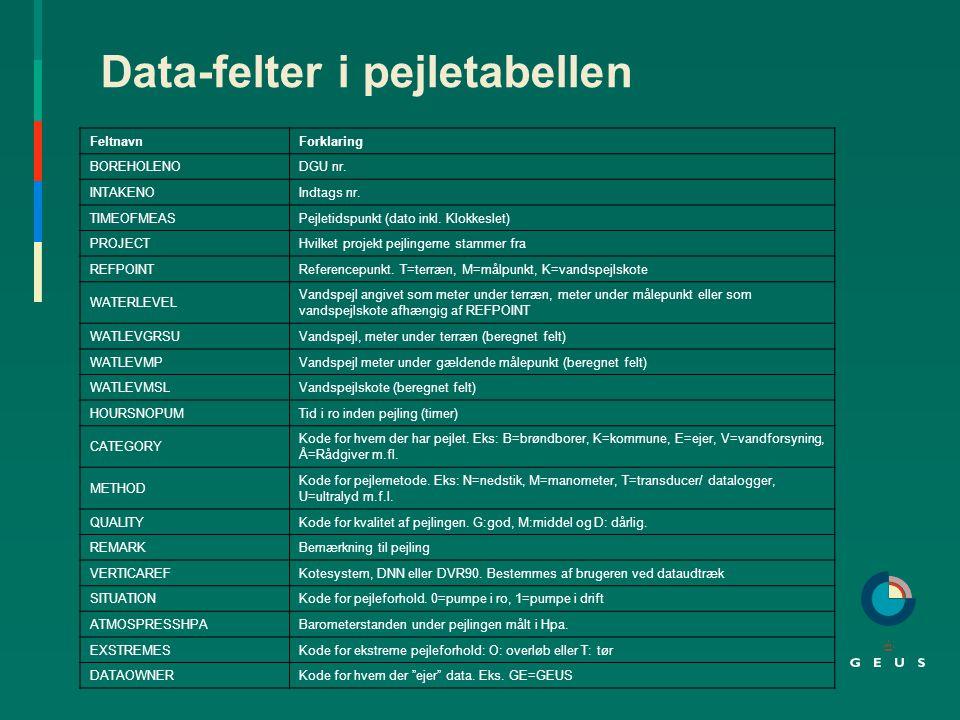 Data-felter i pejletabellen