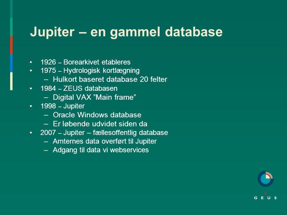 Jupiter – en gammel database