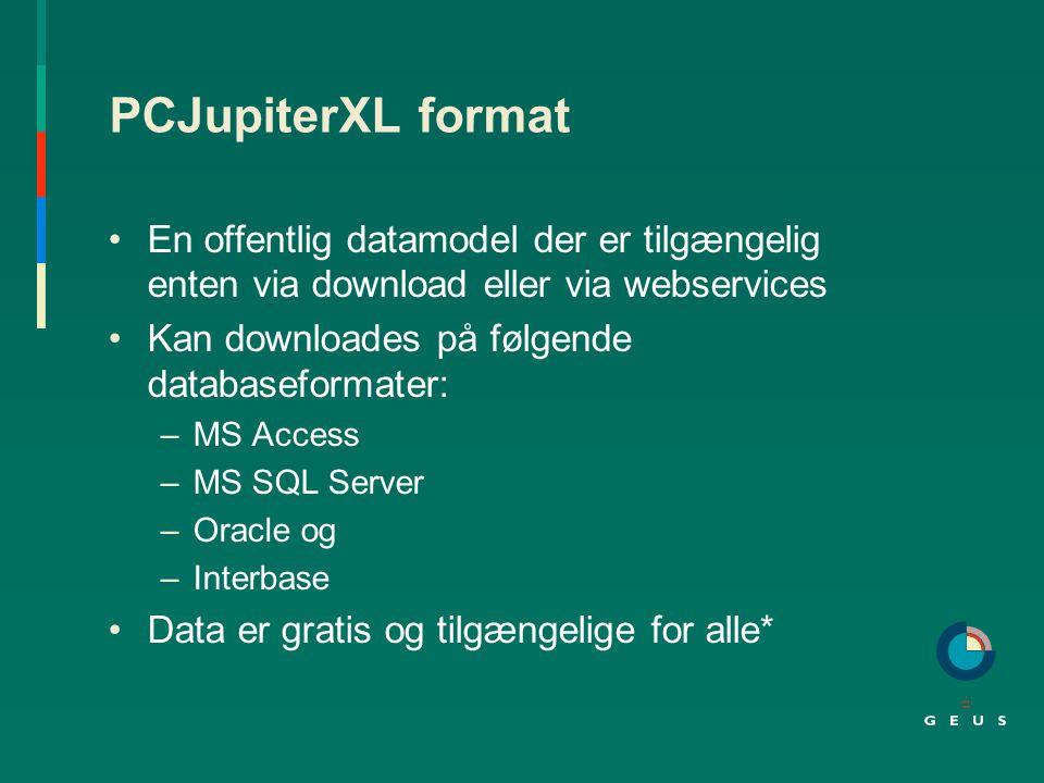 PCJupiterXL format En offentlig datamodel der er tilgængelig enten via download eller via webservices.