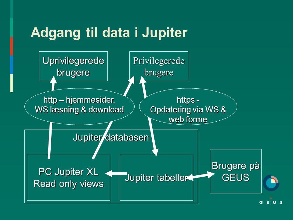 Adgang til data i Jupiter