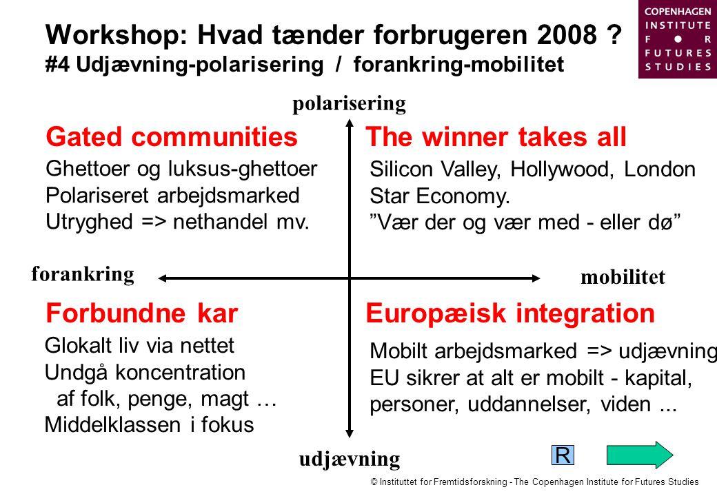 Europæisk integration