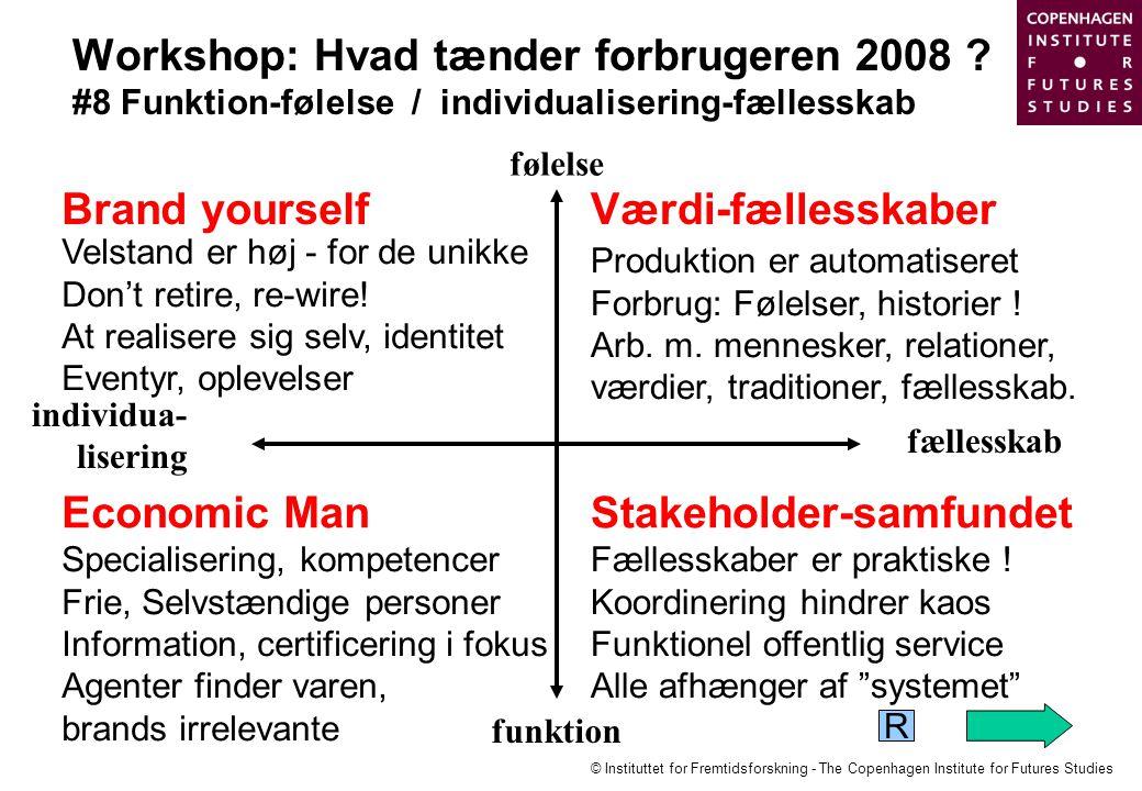 Stakeholder-samfundet