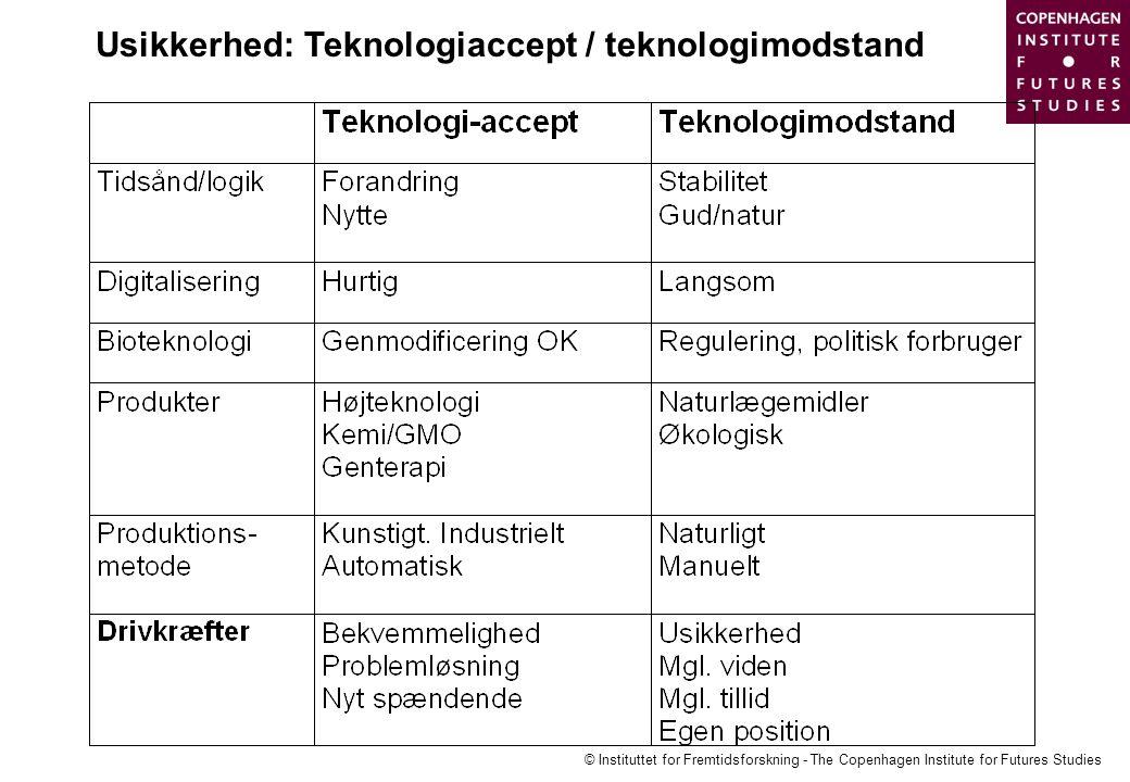 Usikkerhed: Teknologiaccept / teknologimodstand