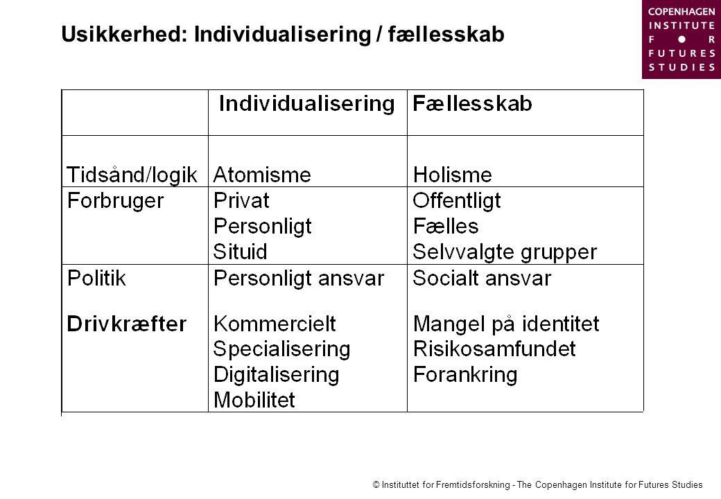 Usikkerhed: Individualisering / fællesskab