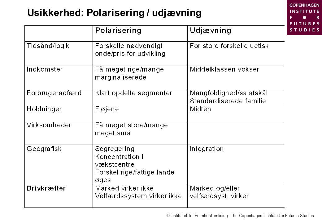 Usikkerhed: Polarisering / udjævning