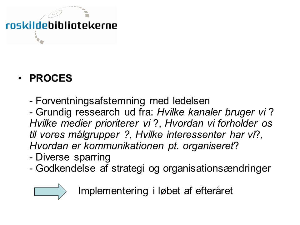 PROCES - Forventningsafstemning med ledelsen - Grundig ressearch ud fra: Hvilke kanaler bruger vi .