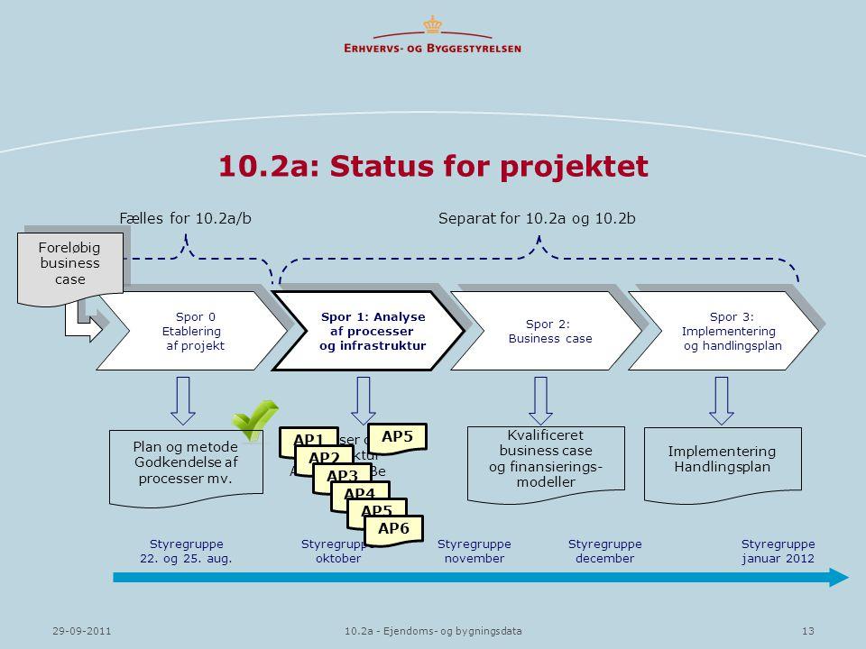 10.2a: Status for projektet