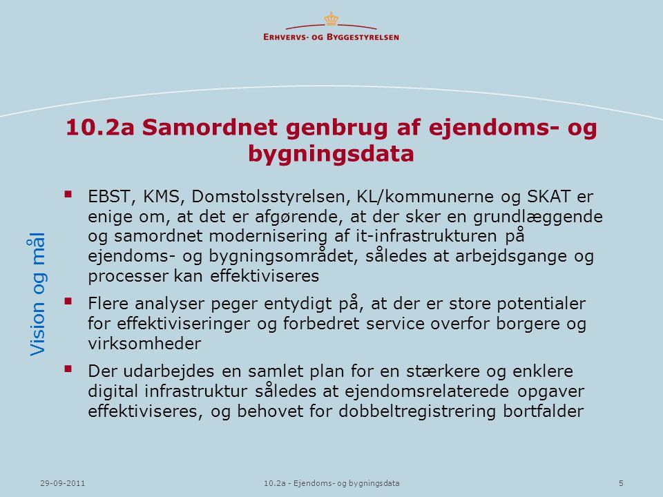 10.2a Samordnet genbrug af ejendoms- og bygningsdata