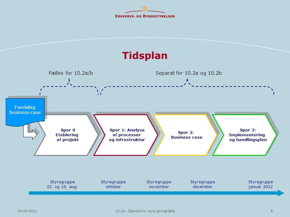 Tidsplan Fælles for 10.2a/b Separat for 10.2a og 10.2b