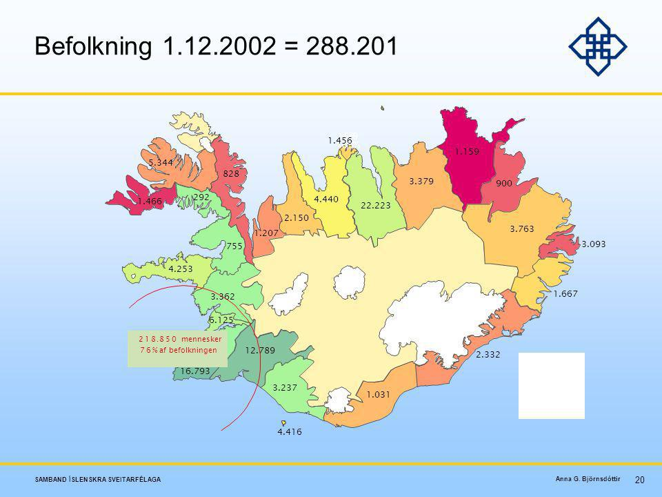 Befolkning 1.12.2002 = 288.201 2. % - 3. 1. F. j. ö. l. g. u. n. æ. 1.456. 1. . 5. 5.