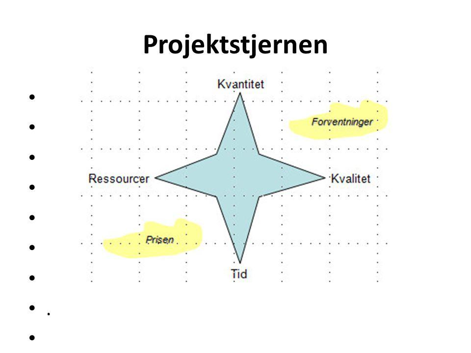 Projektstjernen .