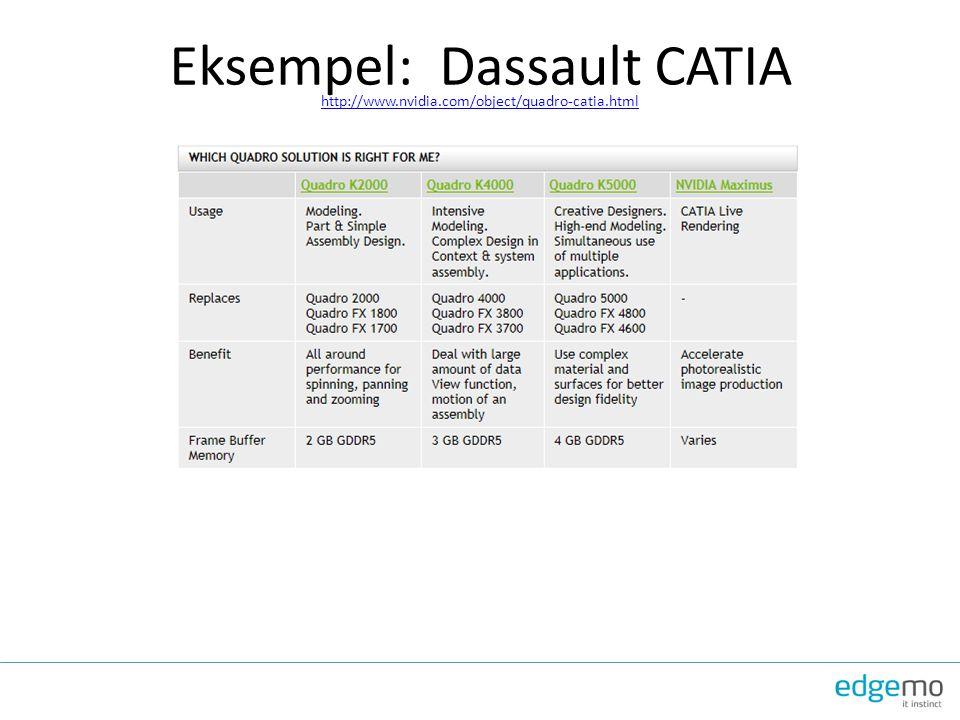 Eksempel: Dassault CATIA