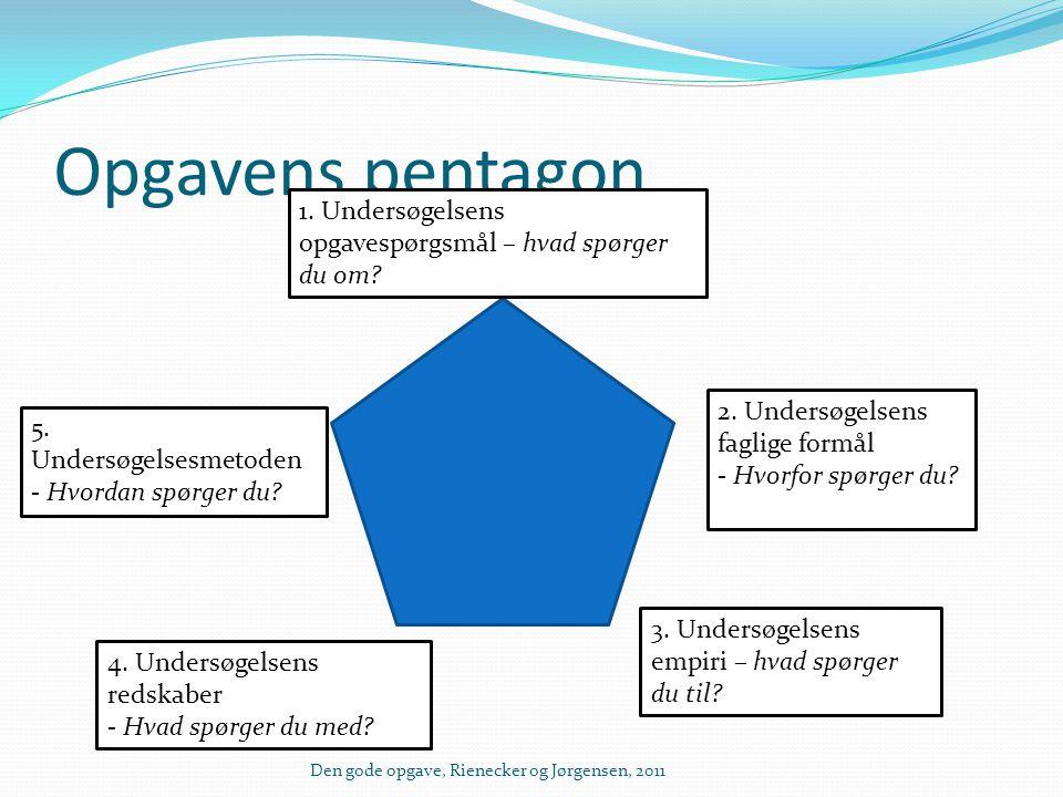 Opgavens pentagon 1. Undersøgelsens opgavespørgsmål – hvad spørger du om 2. Undersøgelsens faglige formål.