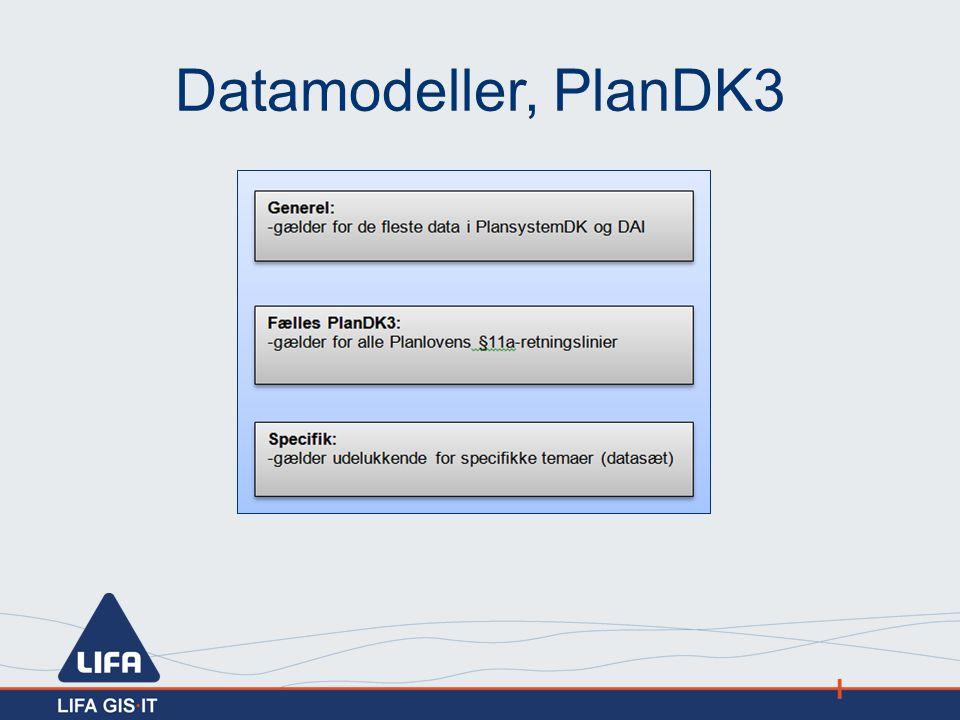 Datamodeller, PlanDK3