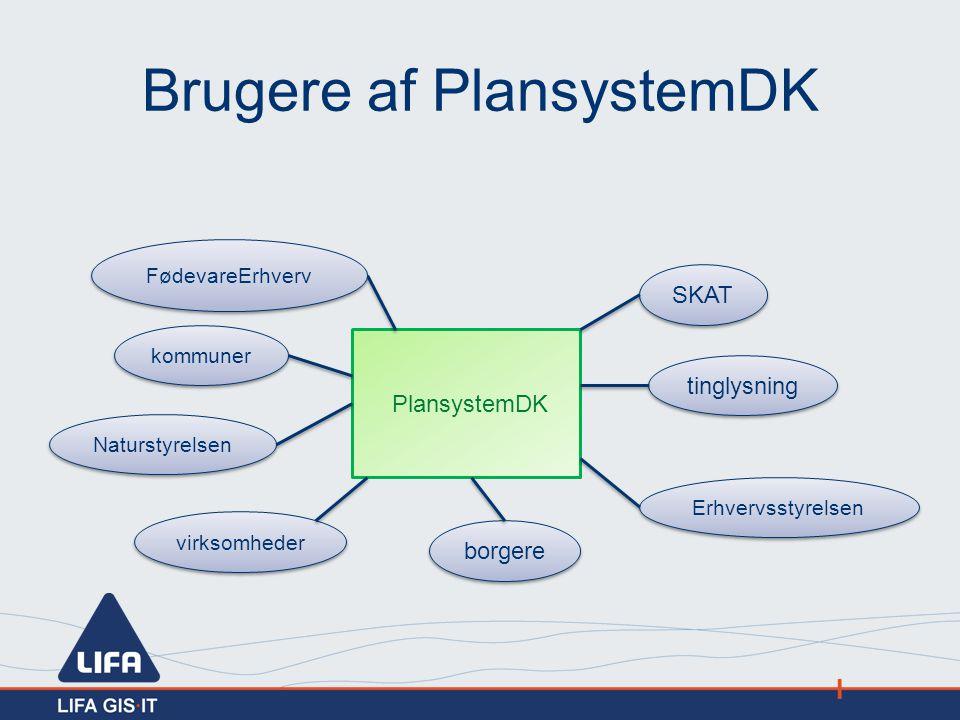 Brugere af PlansystemDK