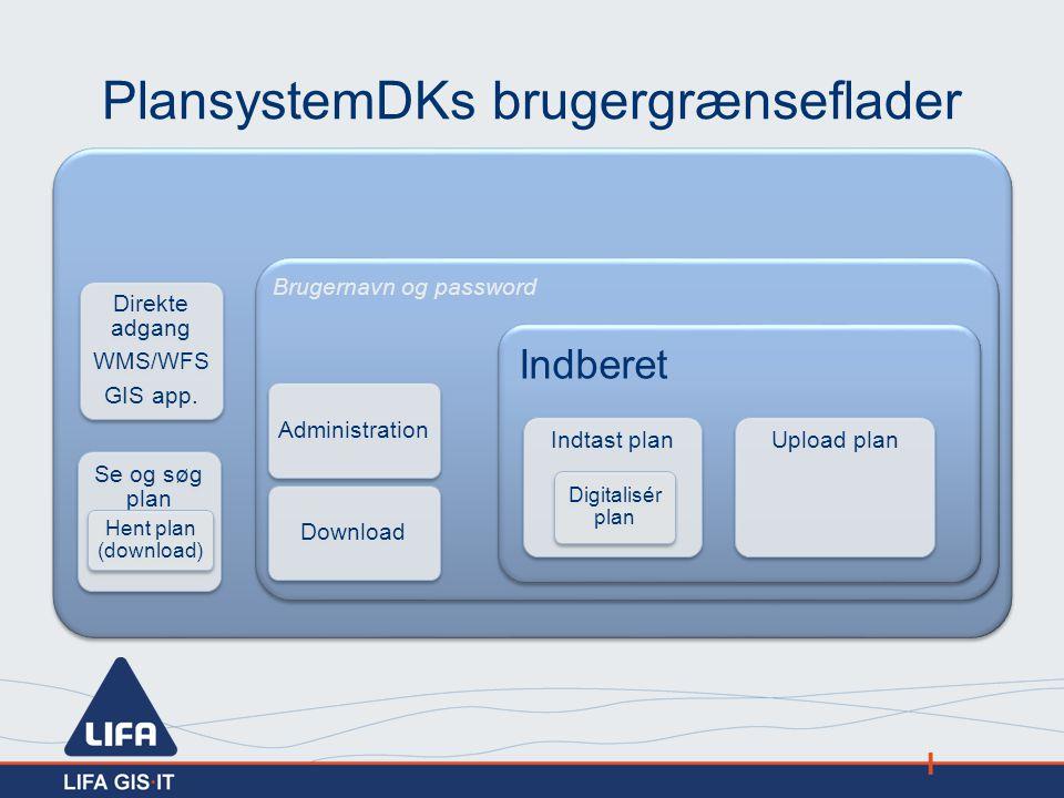 PlansystemDKs brugergrænseflader