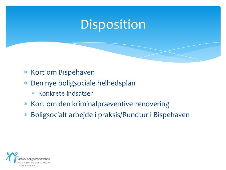 Disposition Kort om Bispehaven Den nye boligsociale helhedsplan