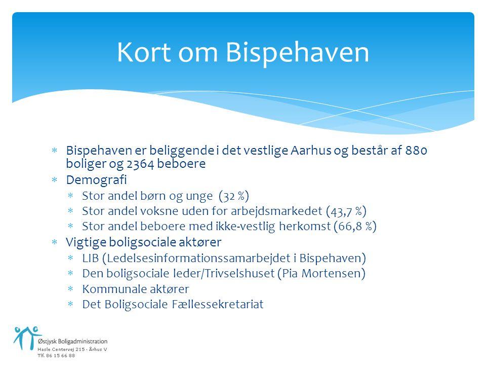 Kort om Bispehaven Bispehaven er beliggende i det vestlige Aarhus og består af 880 boliger og 2364 beboere.