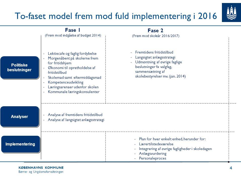 To-faset model frem mod fuld implementering i 2016