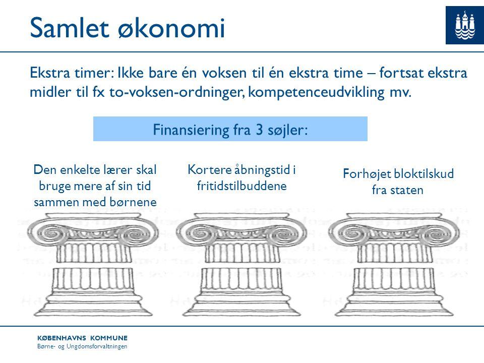 Samlet økonomi Ekstra timer: Ikke bare én voksen til én ekstra time – fortsat ekstra midler til fx to-voksen-ordninger, kompetenceudvikling mv.