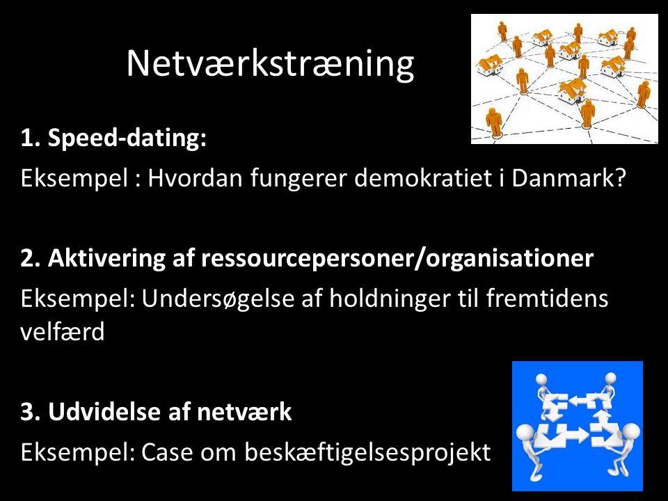 Netværkstræning 1. Speed-dating: