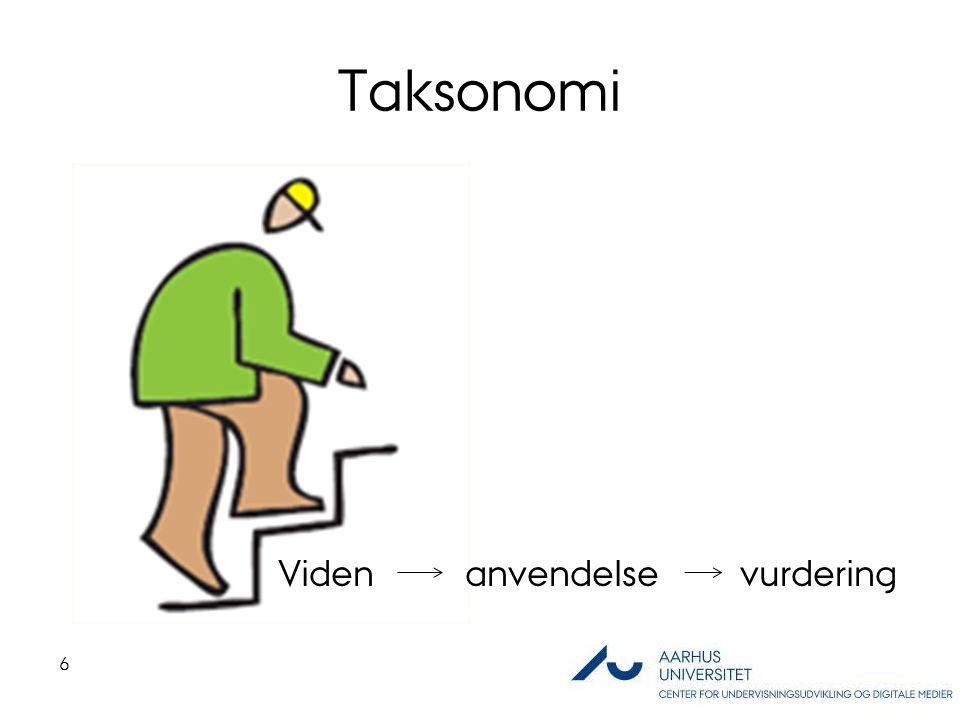 Taksonomi Viden anvendelse vurdering
