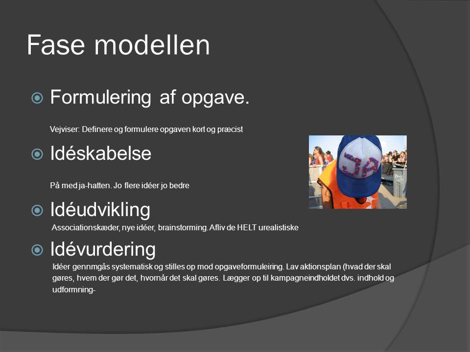 Fase modellen Formulering af opgave.