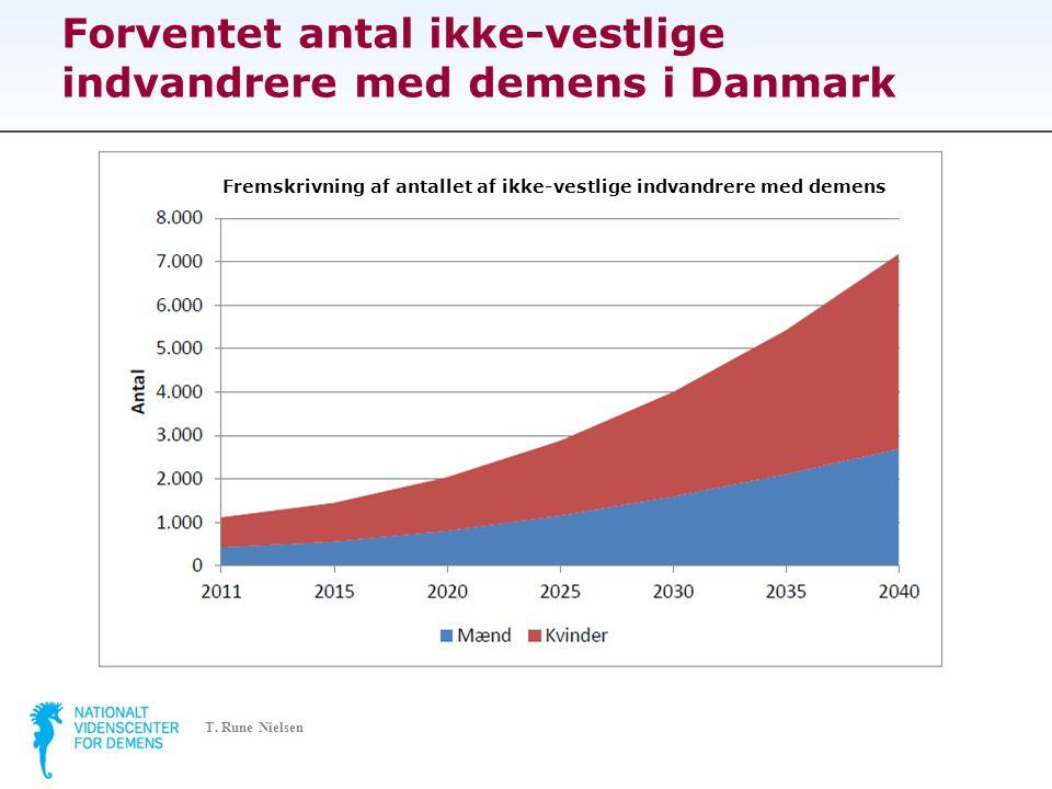 Forventet antal ikke-vestlige indvandrere med demens i Danmark