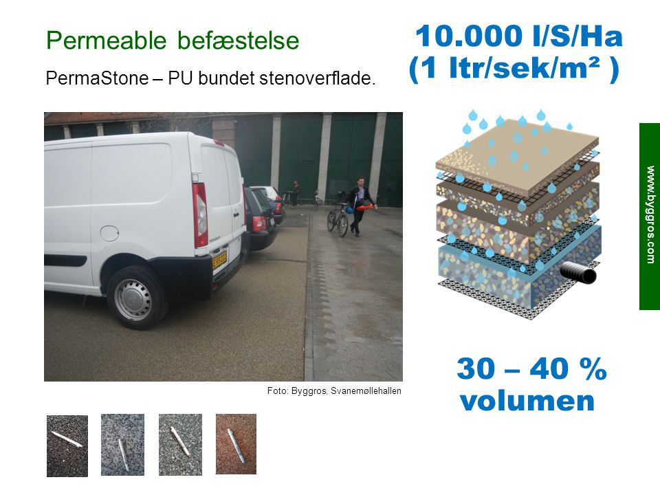 10.000 l/S/Ha (1 ltr/sek/m² ) 30 – 40 % volumen