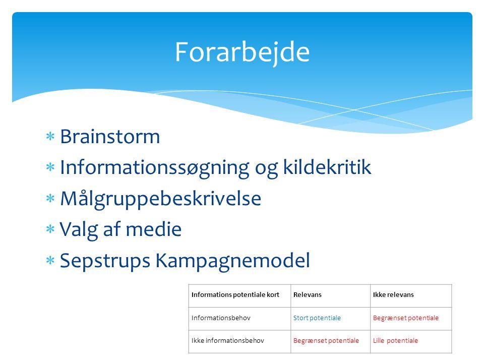 Forarbejde Brainstorm Informationssøgning og kildekritik