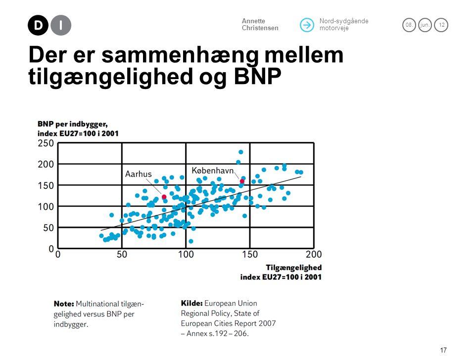Der er sammenhæng mellem tilgængelighed og BNP