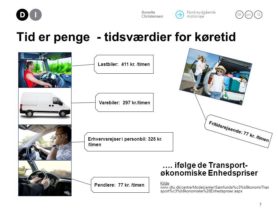 Tid er penge - tidsværdier for køretid