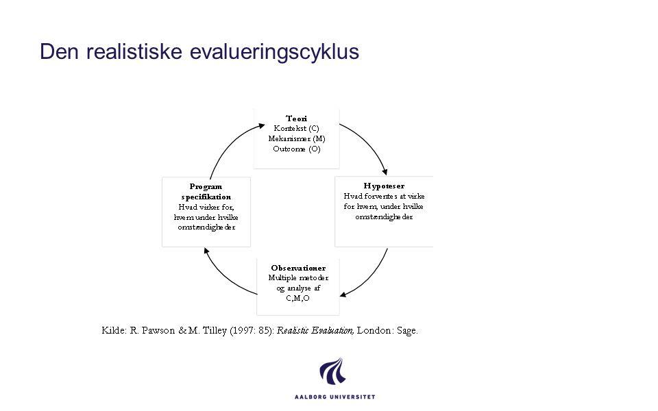 Den realistiske evalueringscyklus