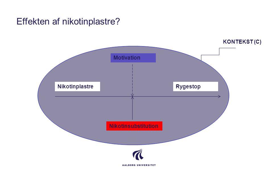 Effekten af nikotinplastre
