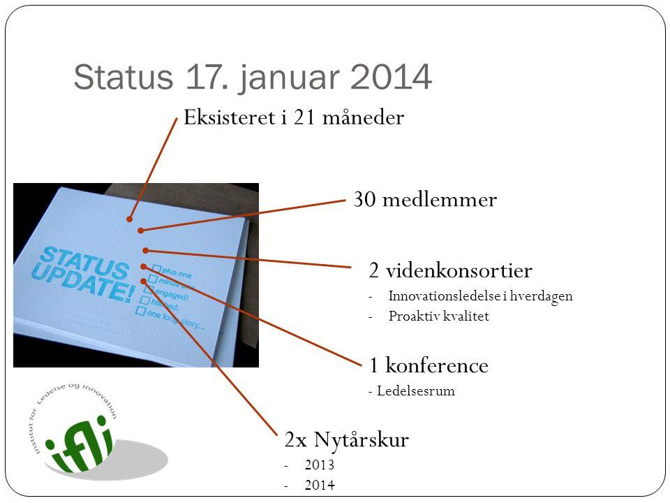 Status 17. januar 2014 Eksisteret i 21 måneder 30 medlemmer