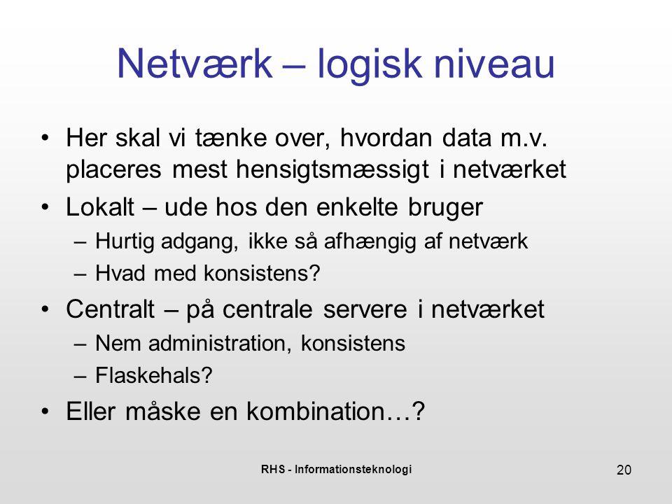 ikke registreret på netværk
