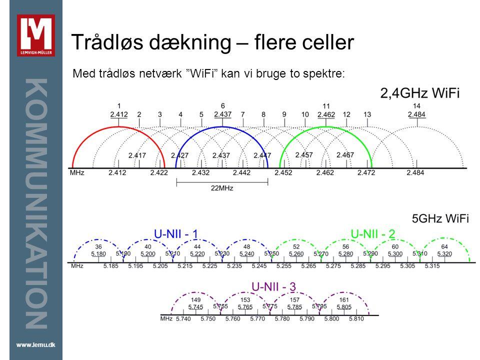 Med trådløs netværk WiFi kan vi bruge to spektre: